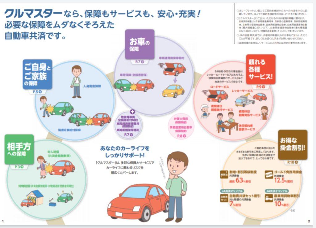 共済 ja 自動車
